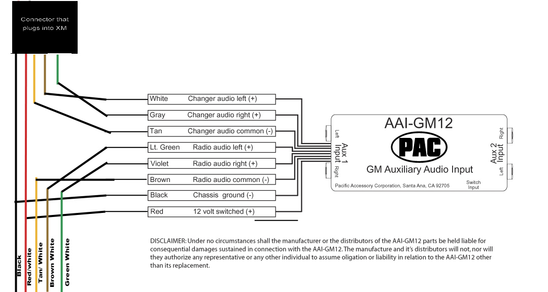 CTS-CTS-V FAQ: Auxiliary audio input proceedure on rca accessories, rca audio diagram, speaker diagram, rca plug wiring, rca jack wiring, rca pinout diagram, rca jack connector diagram, rca remote programming, rca schematics, rca service manual,