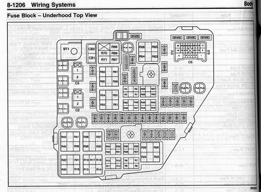 fuse topview cts cts v faq service manual pages 2005 cadillac cts fuse box at mifinder.co