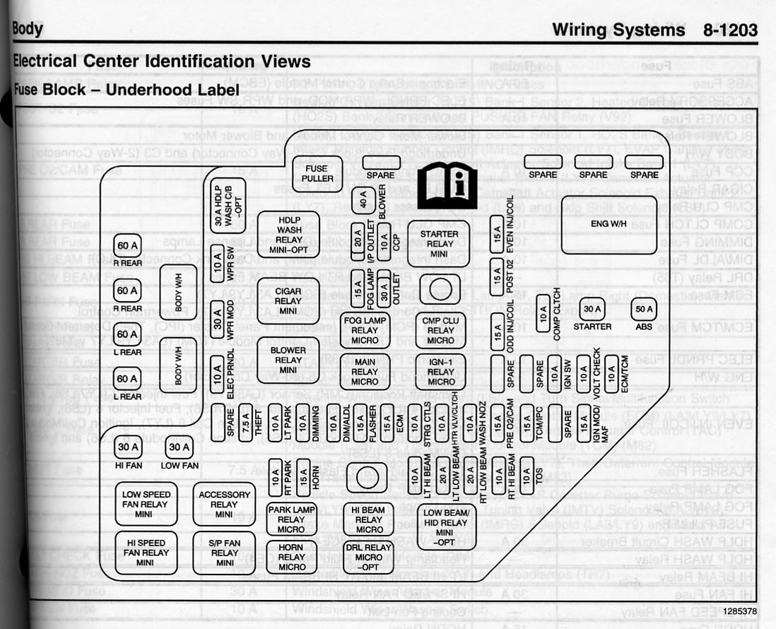 fusemap 2010 cadillac srx fuse box diagram uplander fuse box \u2022 wiring 2012 cadillac cts fuse box location at bayanpartner.co