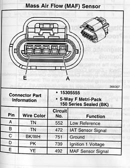 2007 cts wiring diagram wiring diagram for you all u2022 rh onlinetuner co 2003 Cadillac CTS 2007 cadillac cts stereo wiring diagram