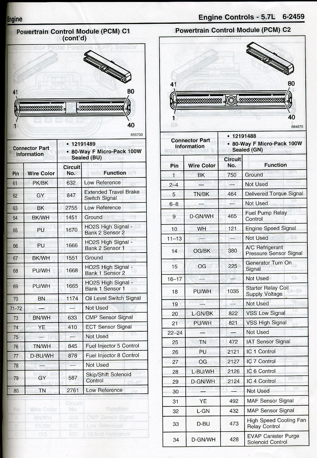 PCM connectors